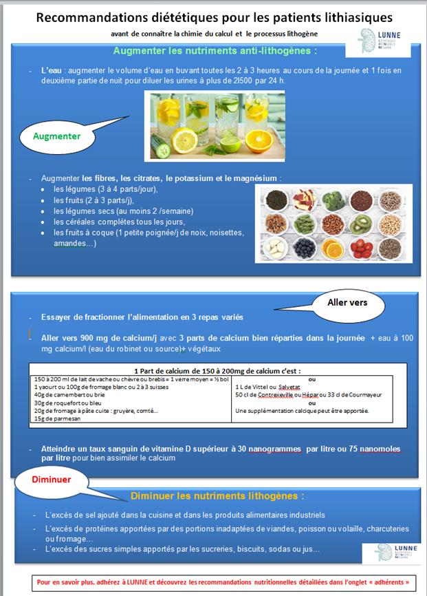 recommandations diététiques pour les patients lithiasiques
